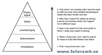 futurambmaslow.jpg